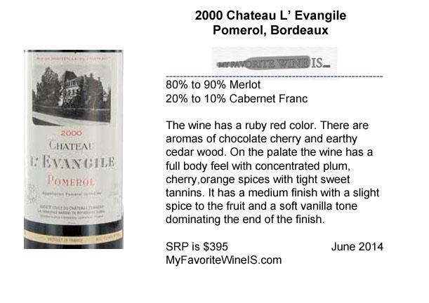 2000 Chateau L Evangile