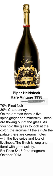 1998 Piper Heidsieck Rare Vintage 1998 for WEB
