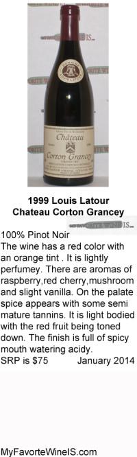 1999 Chateau Louis Latour Corton Grancey My Favorite Wine Is